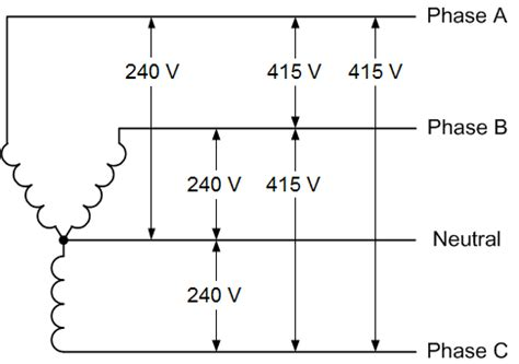240v 3 phase and 240v single phase oem panels