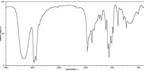 idrologia dispense esercizi di elettrotecnica panella rizzi