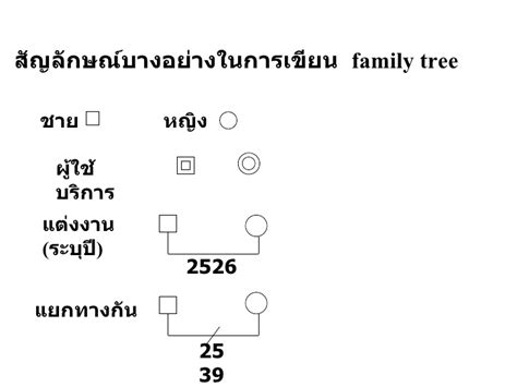 genogram template powerpoint genogram ppt