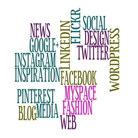 canva word cloud 194 best education technology images on pinterest