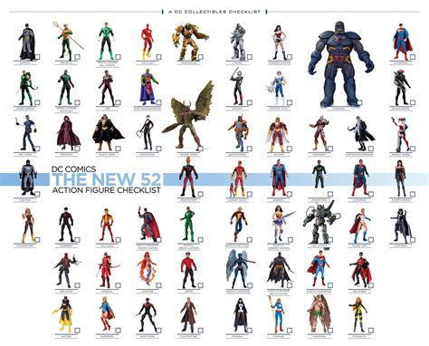 figure new 52 dc collectibles new 52 poison and new 52 checklist