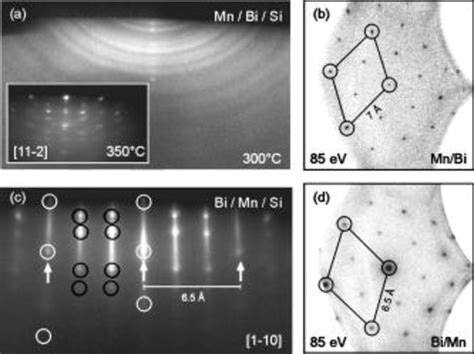 diffraction pattern unit cell diffraction patterns of the annealed films a rheed