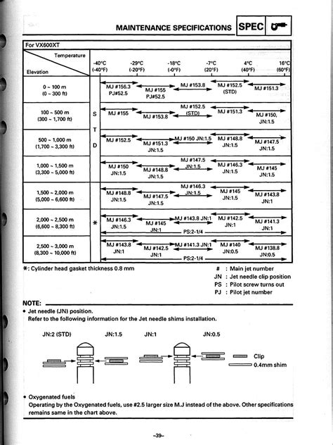 satin wiring diagram deere 325 wiring schematic
