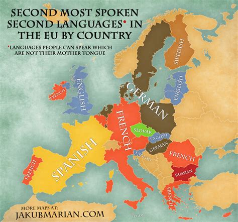 which other countries speak second most commonly spoken second languages in europe