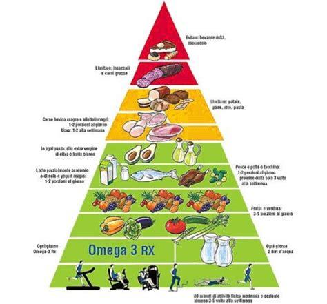 quali sono gli alimenti a basso indice glicemico indice glicemico lista cibi la county tax