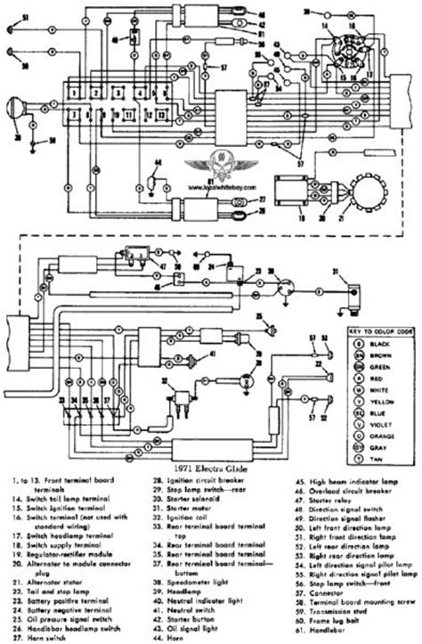 91 sportster wiring diagram get free image about wiring