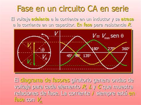 inductor y voltaje circuitos de corriente alterna ii p 225 2 monografias