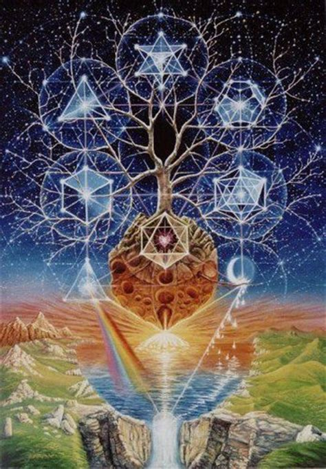 Imagenes Abstractas Espirituales | los 11 decretos espirituales m 225 s poderosos de la c 225 bala