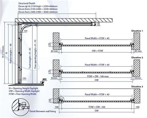 Garage Door Details Technical Specification For Gliderol Sectional Garage Doors