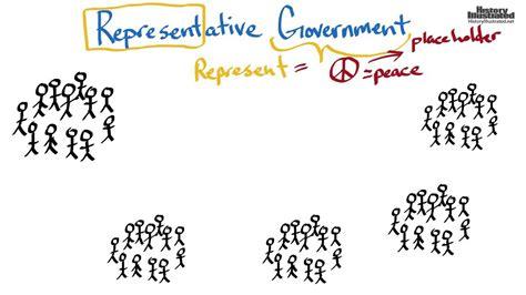 Representative Gov Representative Government Definition For
