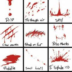 How To Draw Blood How To Draw Blood Text Types Of Blood How To Draw