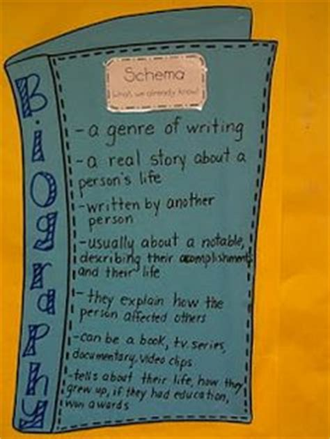 biography genre characteristics the third graders are learning about the characteristics