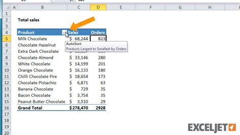 how to learn pivot table in excel 2013 excel formula count rows in pivot table excel formula