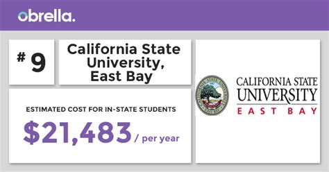 Cal State East Bay Mba Total Cost Of Program by Most Affordable Colleges In California Obrella