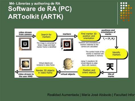 software libreria m4 librerias y software de authoring de ra