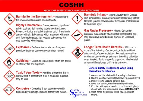 printable coshh poster coshh symbols poster coshh hazard pictograms poster