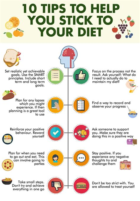 10 Steps To Help You Your by 10 Tips To Help You Stick To Your Diet The Uk S Leading