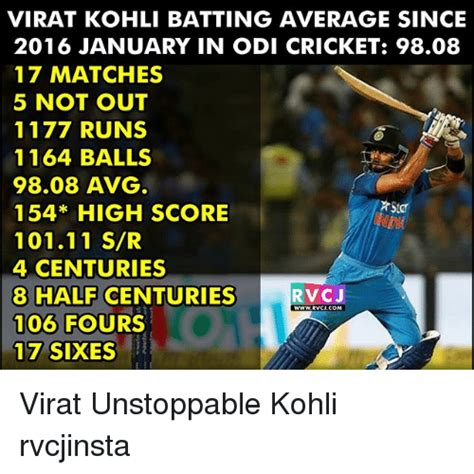 cricket high score virat kohli batting average since 2016 january in odi