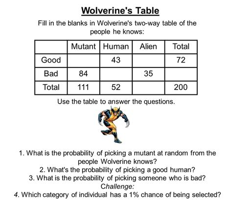 algebra 1 two way frequency tables worksheet answers two way tables worksheet ks3 brokeasshome com