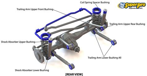 2001 jeep grand front end diagram superpro suspension parts and poly bushings for jeep grand