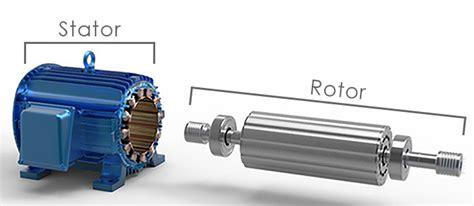 Lu Rotator Untuk Motor electric motor distributor alat berat indonesia