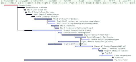 dissertation timetable exle dissertation gantt chart xls gantt chart template for