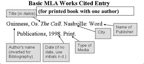 mla works cited page template mrstolin 7th grade research home page