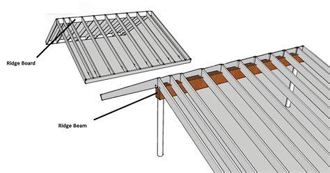boards and beams ridge beam vs ridge board trus joist technical support