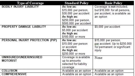 Insurance Company: Auto Insurance New Jersey