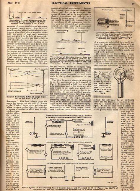 Nikola Tesla Article Nikola Tesla Images 1919 News Atricle The True Wireless 2