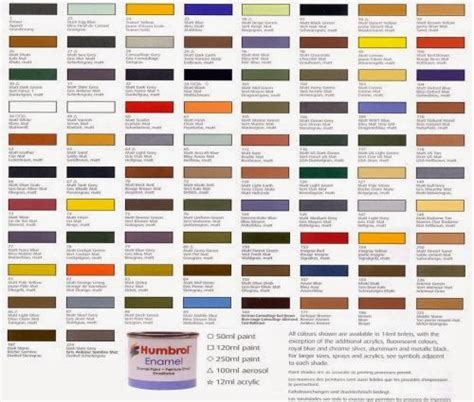 humbrol paint chart humbrol enamel paint model tin based tinlet brush on airfix ratelco