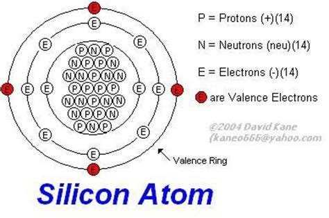 Silicon Number Of Protons by Silicon Atomic Structure Diagram Www Pixshark
