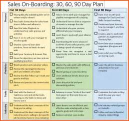 onboarding template sle 30 60 90 day plan template 30 60 90 on boarding plan png
