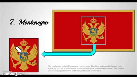 Top Flag top 10 coolest country flags