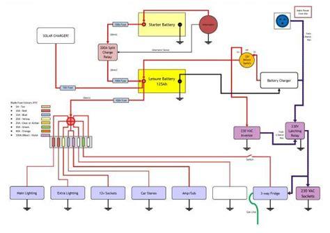wiring diagramstandard electrical set  camper wiring diagram  wiring options