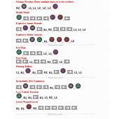 US PS4 Cheats Codes For Gta 5