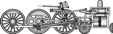 steam engine diagram gif steam locomotive walschaert valve gear animation