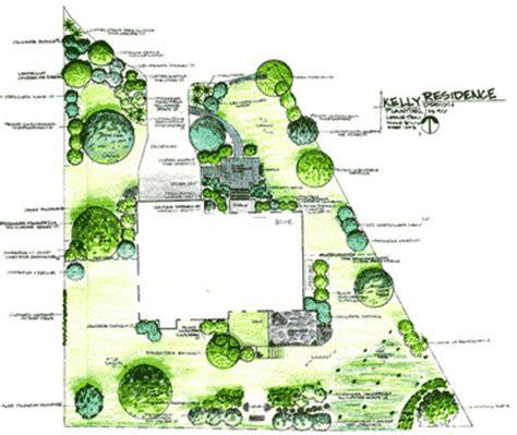 landscape planning software landscape planning software free screenshot with