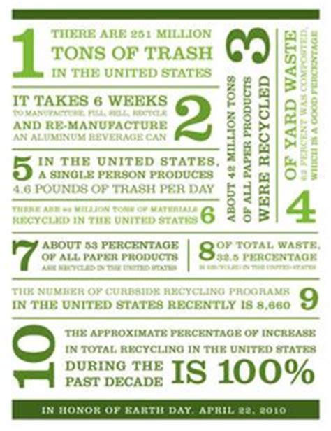 facts about green 1000 images about earth day on pinterest earth day