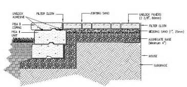 raising paver patio between patio house and fence doityourself community forums