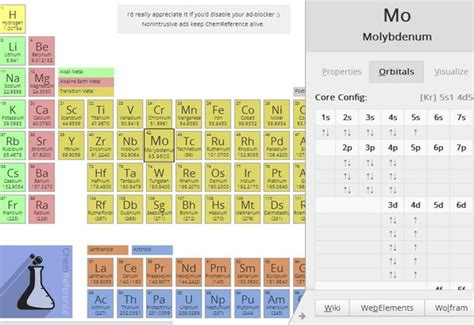 Chromium On Periodic Table by 5 Periodic Table Of Elements Learning Extensions For Chrome