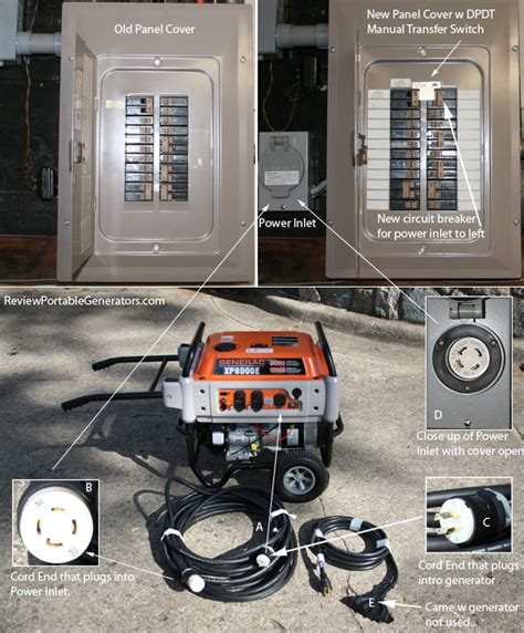 standby generator review portable vs stationary