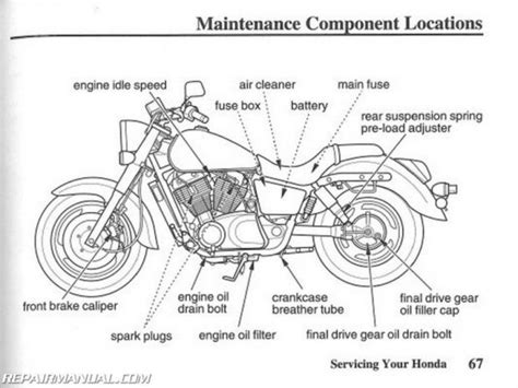 harley davidson motorcycle diagrams wiring diagram 2018