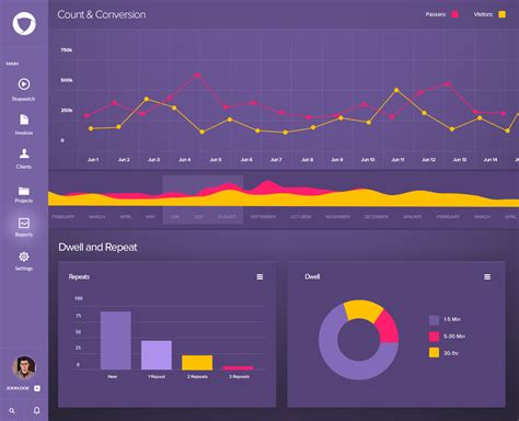 price chart design free psd download 657 free psd for commercial 30 best dashboard admin panel psd templates