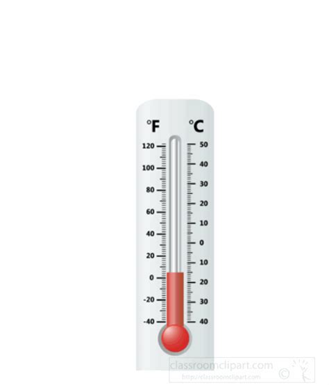 Weather Animated Clipart Thermometer With Temperature Animated Thermometer