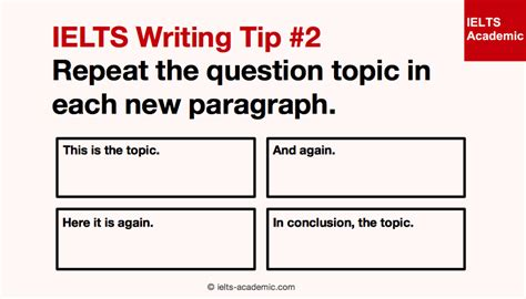 ielts academic writing task 2 sle essays ielts writing tips how to write 150 or 250 words