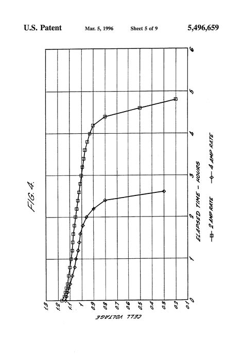electrochemical supercapacitors for energy storage and delivery fundamentals and applications electrochemical energy storage and conversion books patent us5496659 electrochemical apparatus for energy