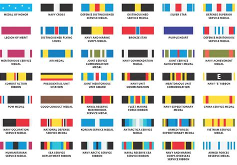 us military medals and ribbons identification for army wwii army medals chart pictures to pin on pinterest