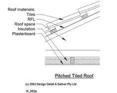 anatomy of a barrel tile roof roofing materials at a glance roofing in florida