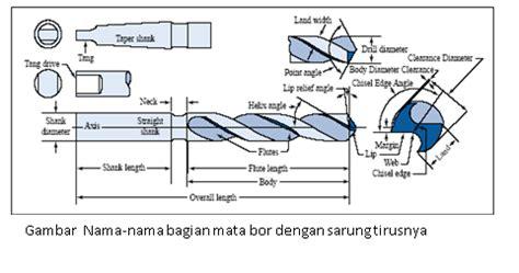 Mata Bor Engsel Sendok 35mm Knk arman 04 ptm 2013
